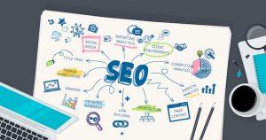 Thiết kế website seo top google nhanh nhất