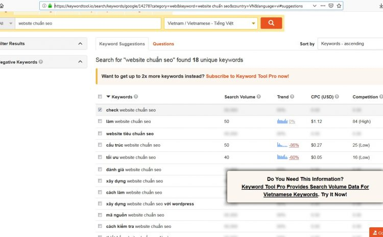 hướng dẫn viết nội dung website
