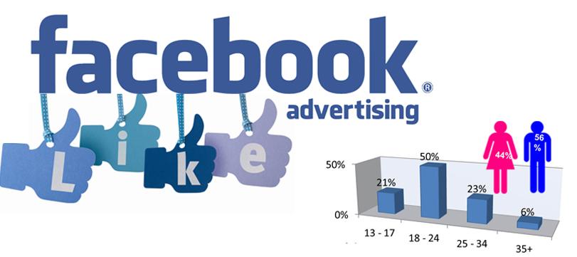 Dịch vụ quảng cáo website trên facebook